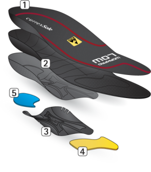 currex workpro sole